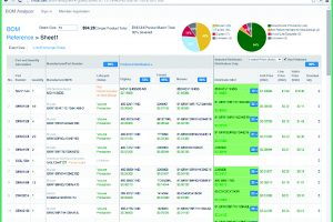 Bill-of-materials software
