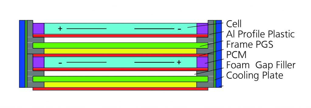 panasonic figure 1 170825_Elektronik_Praxis_Grafiken-01
