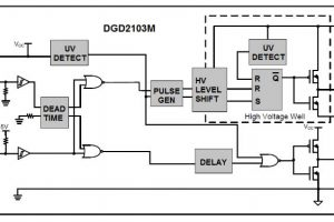 Diodes DGD2103M