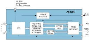 AMS AS3956 block diagram