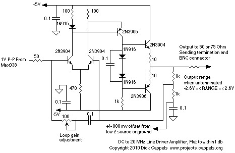 Nice 20MHz output buffer, and other circuits