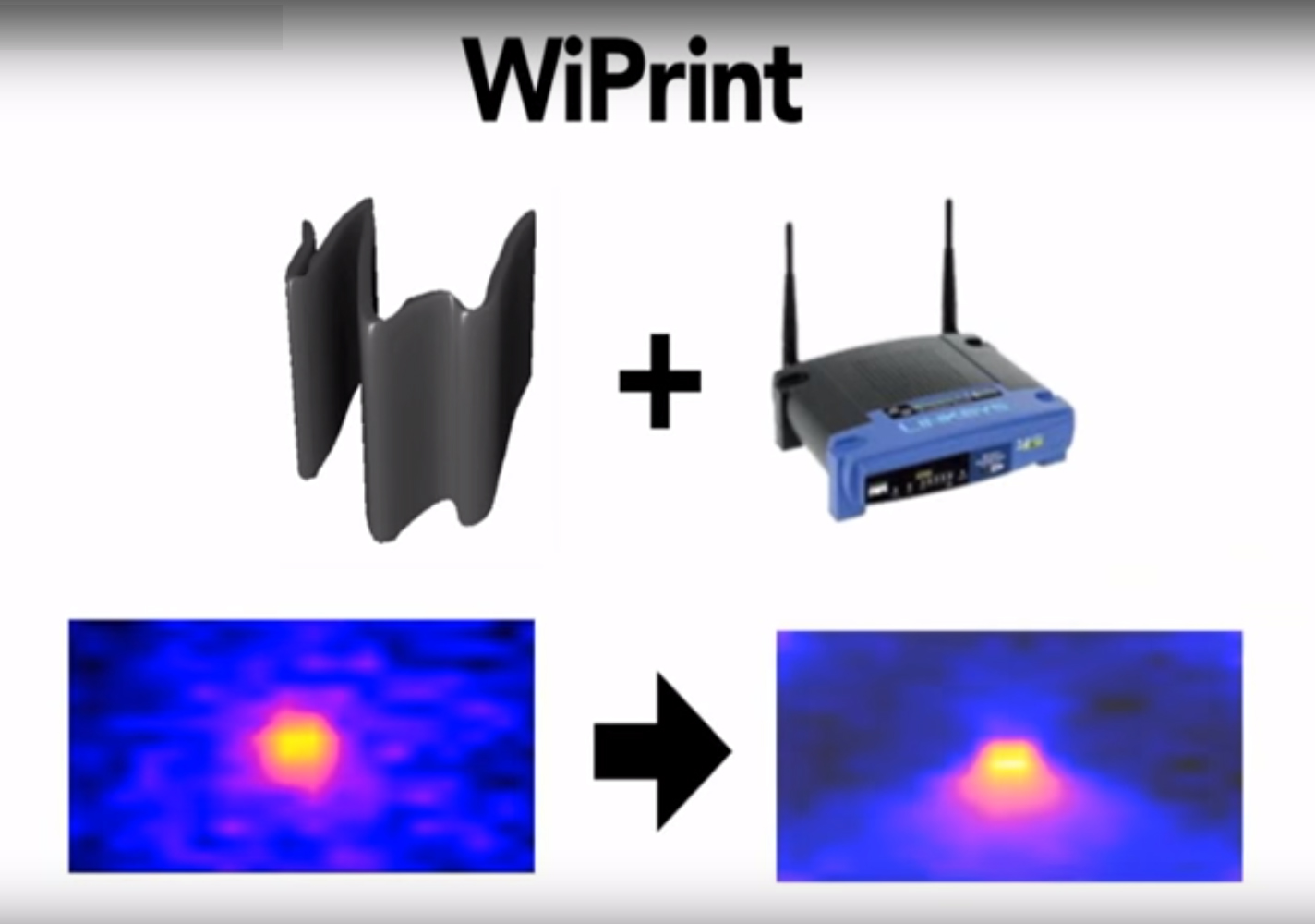 Tin foil hat for your Wi-Fi