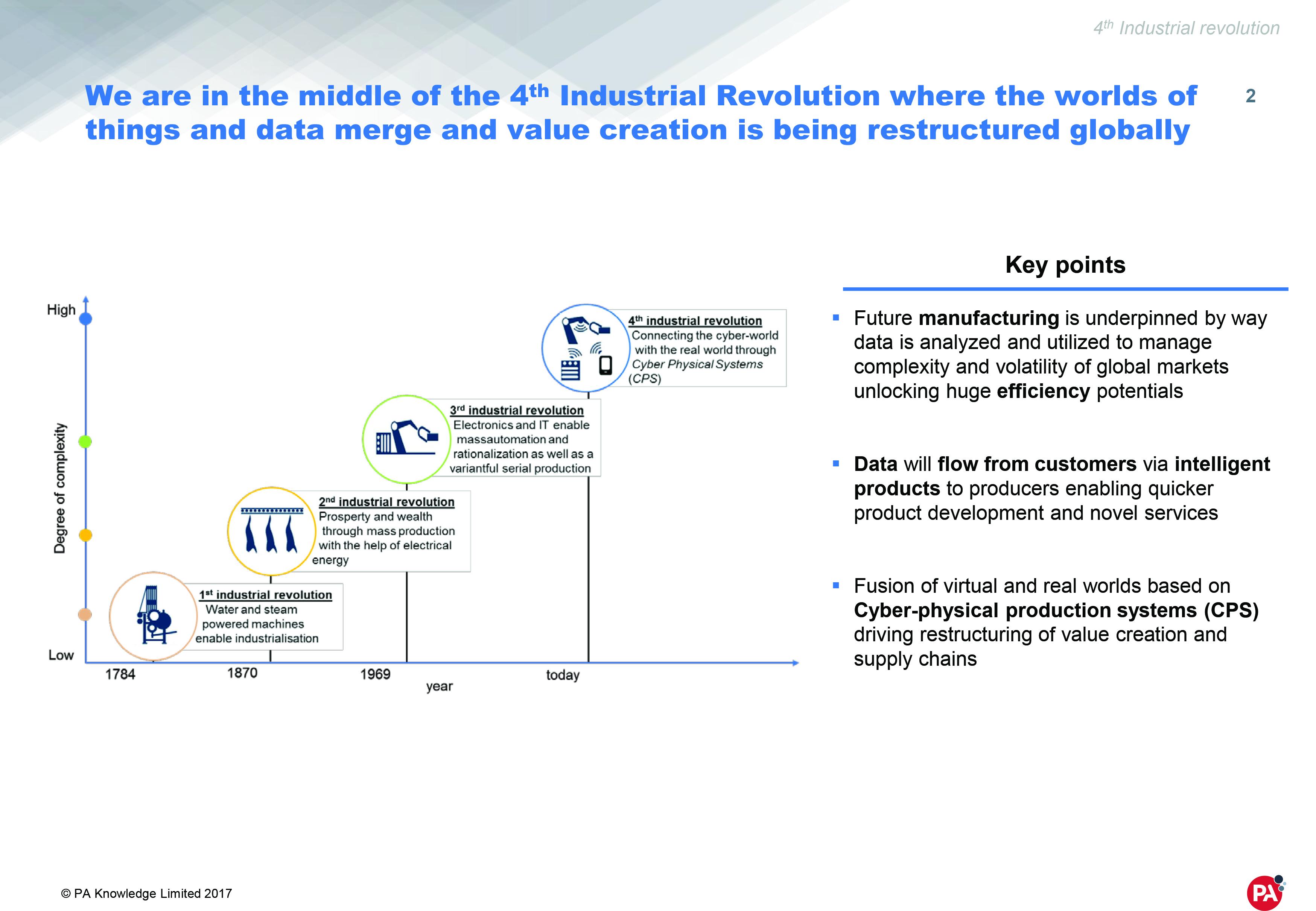 Industry 4 0: Defining the digital future