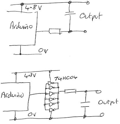 Updated: Creating an accurate low voltage using PWM