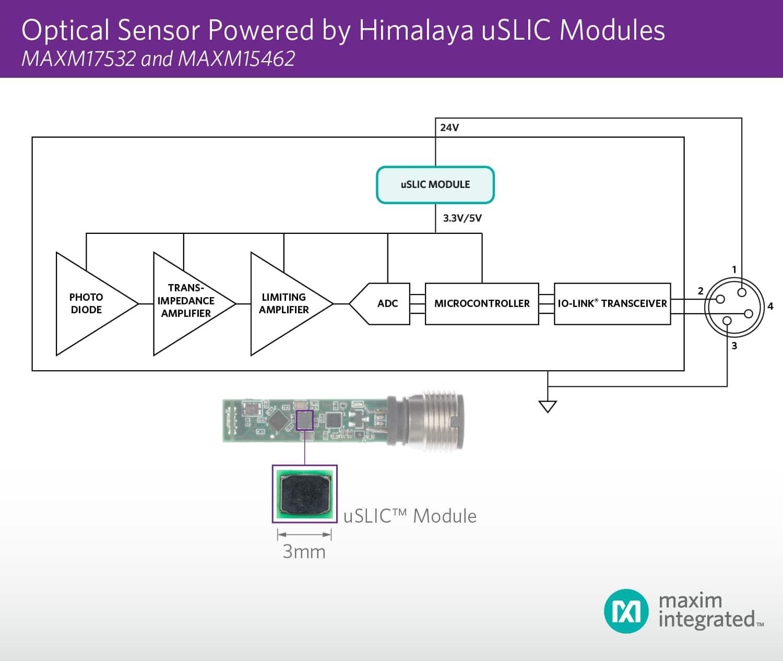 Maxim uSLIC modules deliver switching regulators in LDO form factor