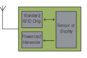 PowerCast-schematic