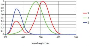 AS73211-spectrum