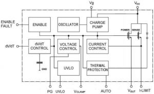 STM-STEF01 electronic fuse