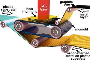 Purdue-superplastic-laser-printing-600