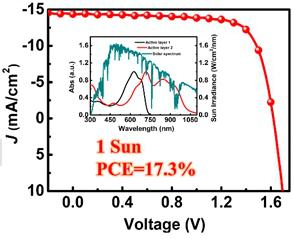 nankai-organice solar-record