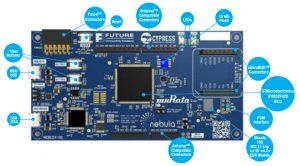 DevBoard Watch: Furure's Nebula IoT Development Kit