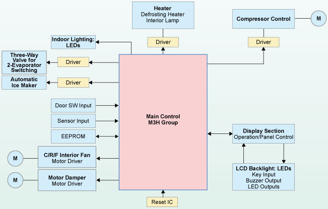 Surprising Toshiba Air Conditioner Wiring Diagram Wiring Diagram Wiring Cloud Philuggs Outletorg