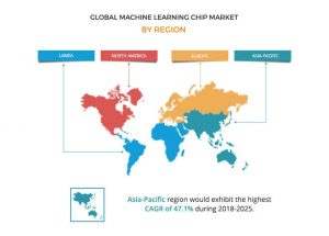 Allied Market Research ML report