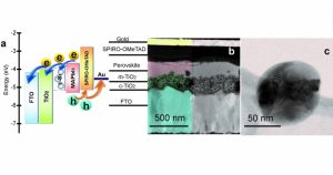 IFMO-silicon-particles-in-perovskite
