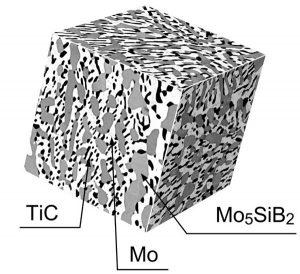 Tohoku-MoSiBTiC-structure