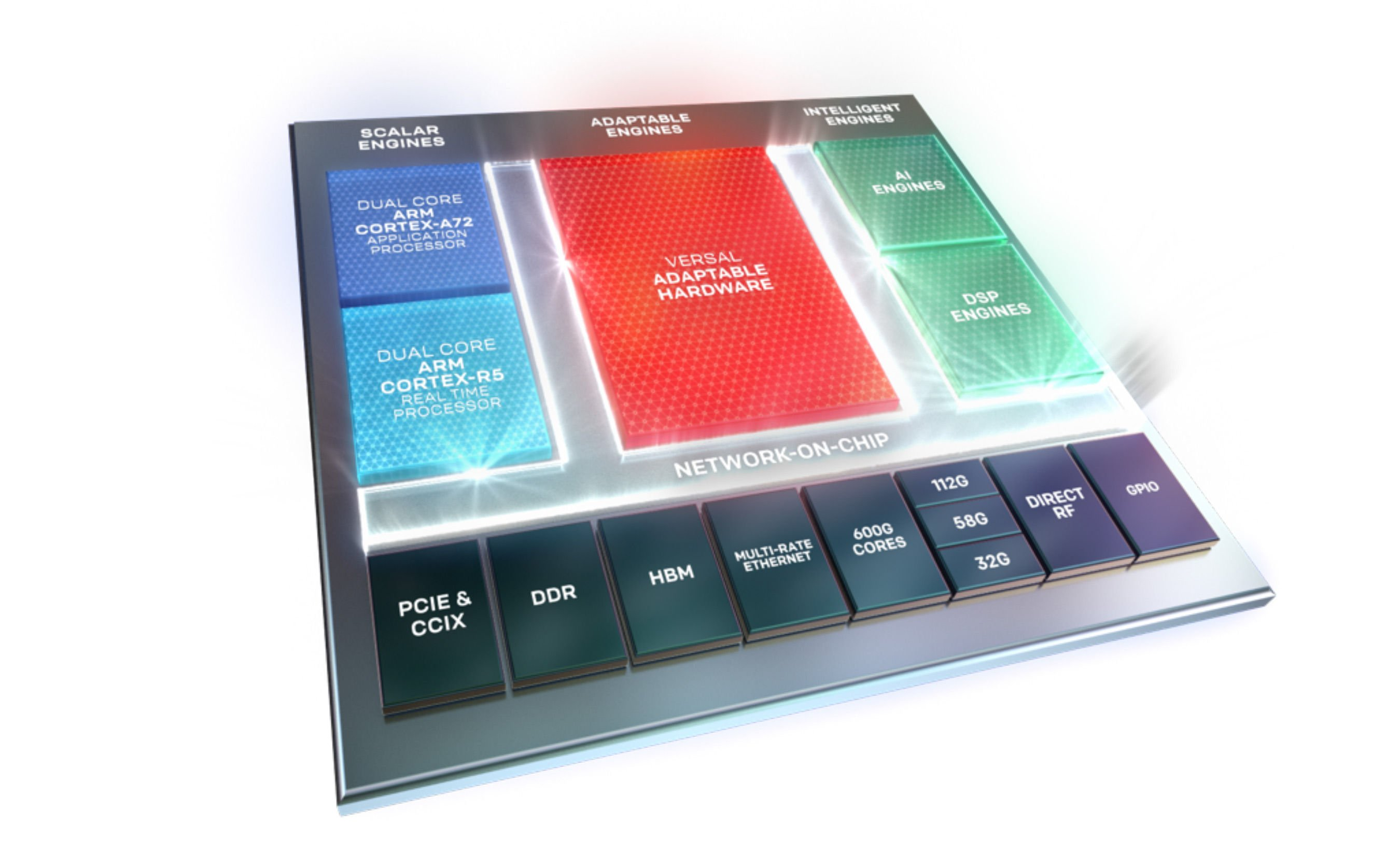 Xilinx Launches Alveo Accelerator Cards