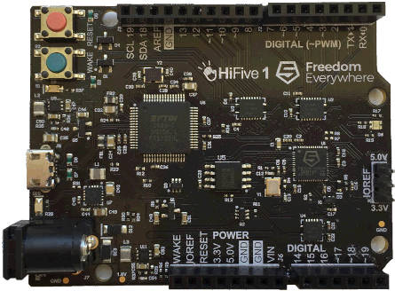 SiFive launches more powerful RISC-V core