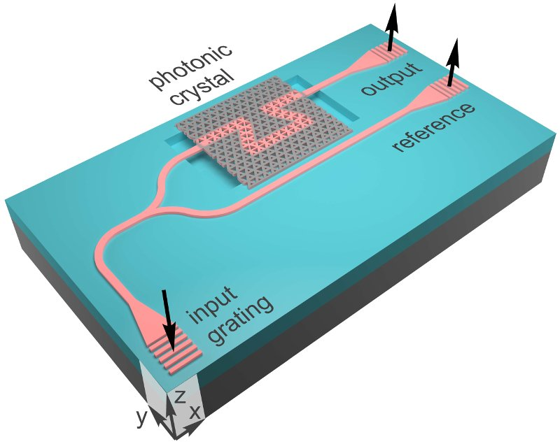 Topological insulator bends light with little loss