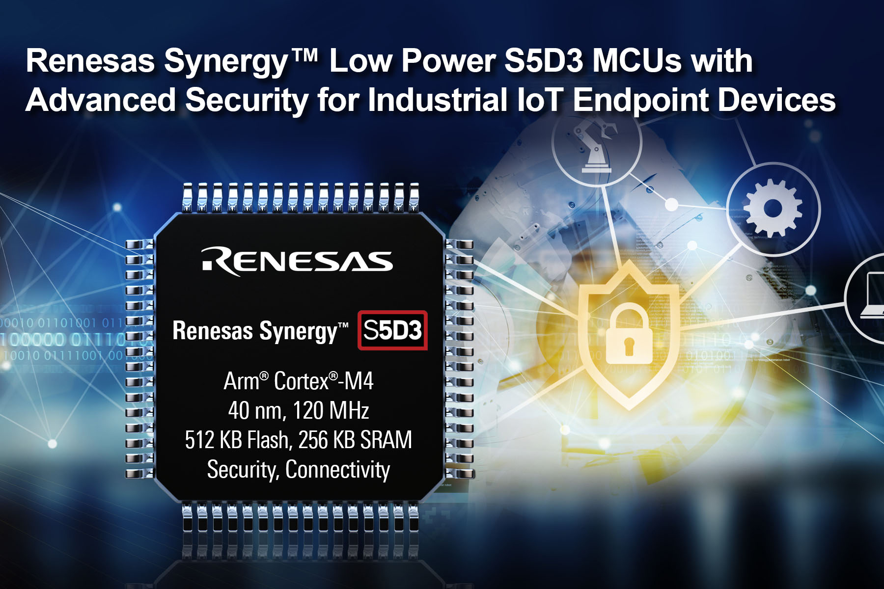 Renesas adds MCUs to Synergy series
