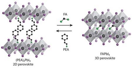 Better formamidinium perovskite solar