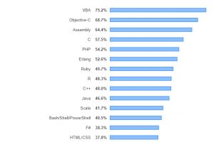 Google gets grip on Vulkan 3D graphics