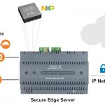 Adesto, IBM and NXP bring security to IIoT