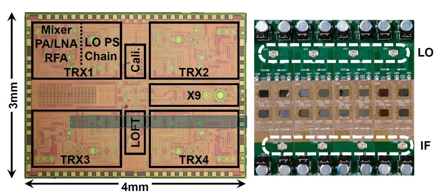 Tokyo Tech and NEC researchers demo 39GHz 5G transceiver