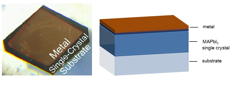 Single-crystal perovskite solar cell beats 21% efficiency