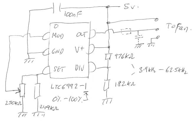 A mini fan controller for Raspberry Pi