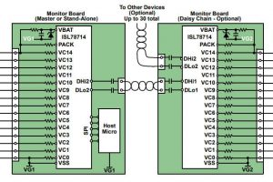 Analogue / Linear / Mixed Signal ICs | Electronics Weekly