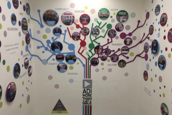 ADI employee outreach initiatives boost STEM in Limerick