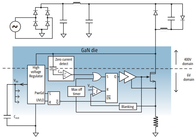 ISSCC 2020: GaN power chip integrates control circuits