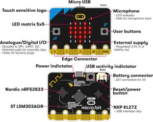 microbit-v2