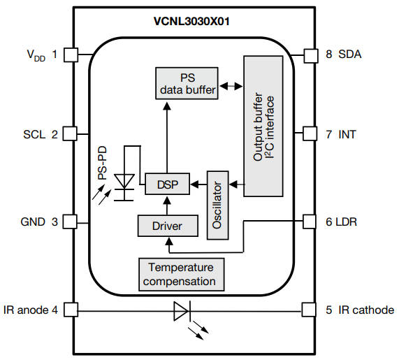 I2C infra-red proximity sensor measures to 20µm movement or at 500mm range