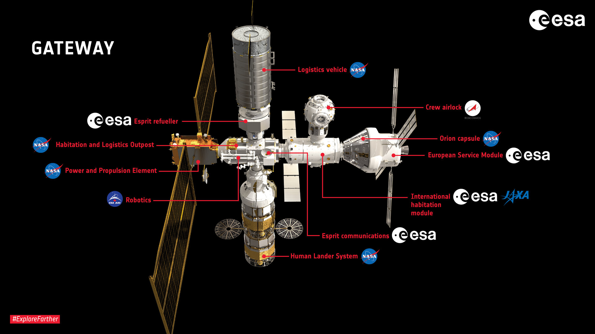 NASA and JAXA agree on Lunar Gateway life support systems