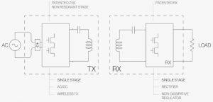 E2Watt circuit