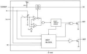 MAX16237 block BIST reset