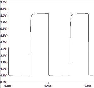EinW High-side improved waveform
