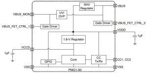Infineon PMG1 high voltage mcu