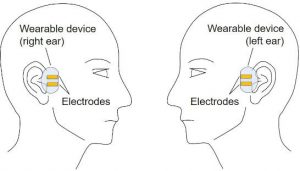 TokyoU head-worn electronics positioning