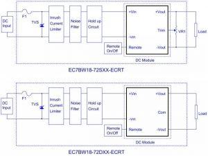 Cincon EC7BW18-72Sxx-ECRT block