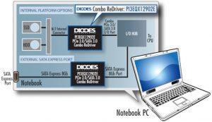 Diodes PI3EQX12902E