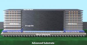 Applied Materials heterogeneous design lighter image
