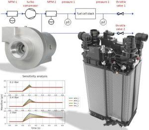 Spectrum ZBT Fuel cell illustration