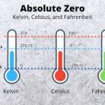 Coldest-ever temperature achieved by Bremen University