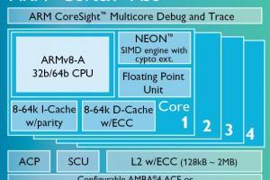 ARM-Cortex-A53-chip-diagram-LG-300x250.jpg