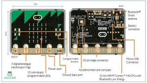 BBC-microbit-300x169.jpg